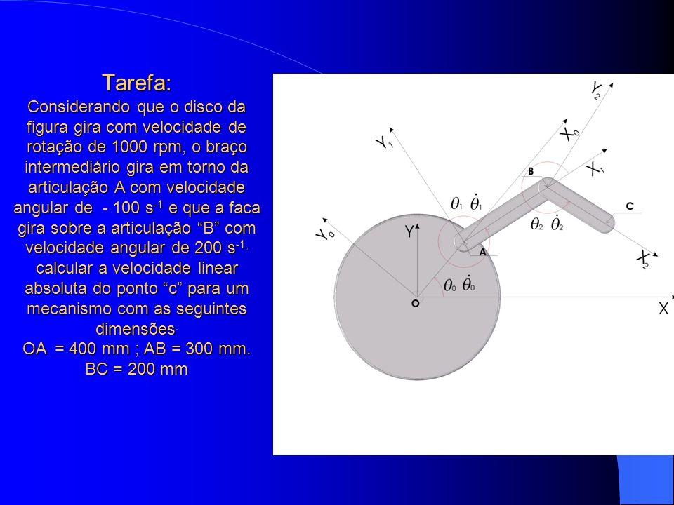 Tarefa: Considerando que o disco da figura gira com velocidade de rotação de 1000 rpm, o braço intermediário gira em torno da articulação A com veloci