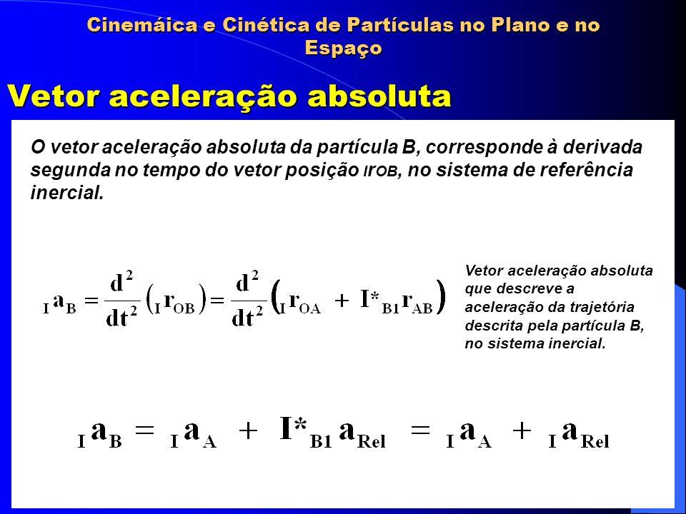 Cinemáica e Cinética de Partículas no Plano e no Espaço Vetor aceleração absoluta O vetor aceleração absoluta da partícula B, corresponde à derivada s