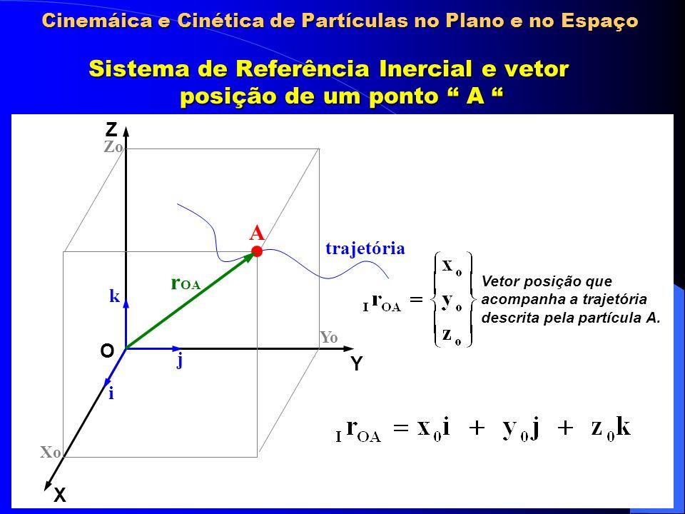 Cinemáica e Cinética de Partículas no Plano e no Espaço Sistema de Referência Inercial e vetor posição de um ponto A Sistema de Referência Inercial e