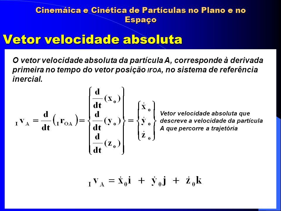 Cinemáica e Cinética de Partículas no Plano e no Espaço Vetor velocidade absoluta O vetor velocidade absoluta da partícula A, corresponde à derivada p