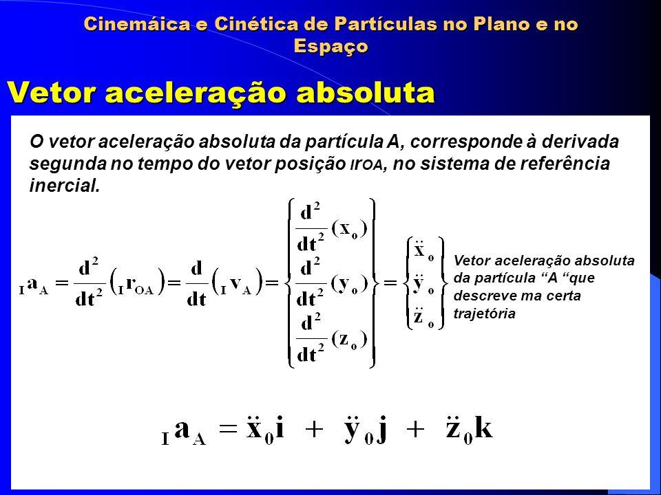 Cinemáica e Cinética de Partículas no Plano e no Espaço Vetor aceleração absoluta O vetor aceleração absoluta da partícula A, corresponde à derivada s