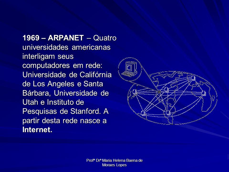 Profª Drª Maria Helena Baena de Moraes Lopes 1969 – ARPANET – Quatro universidades americanas interligam seus computadores em rede: Universidade de Ca