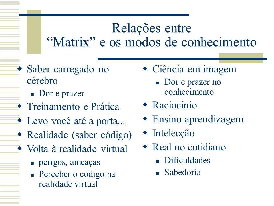 Relações entre Matrix e os modos de conhecimento Saber carregado no cérebro Dor e prazer Treinamento e Prática Levo você até a porta... Realidade (sab