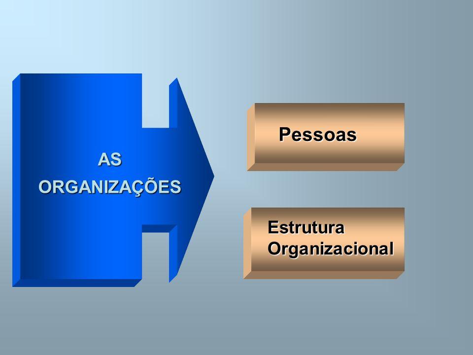 Pessoas Estrutura Organizacional ASORGANIZAÇÕES