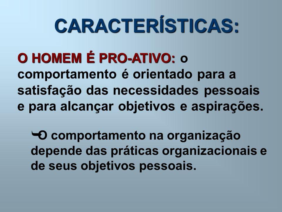 CARACTERÍSTICAS: O HOMEM É PRO-ATIVO: O HOMEM É PRO-ATIVO: o comportamento é orientado para a satisfação das necessidades pessoais e para alcançar objetivos e aspirações.