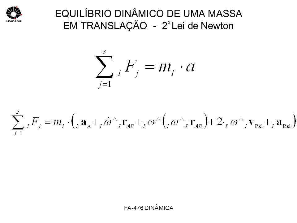 FA-476 DINÂMICA EQUILÍBRIO DINÂMICO DE UMA MASSA EM TRANSLAÇÃO - 2 º Lei de Newton