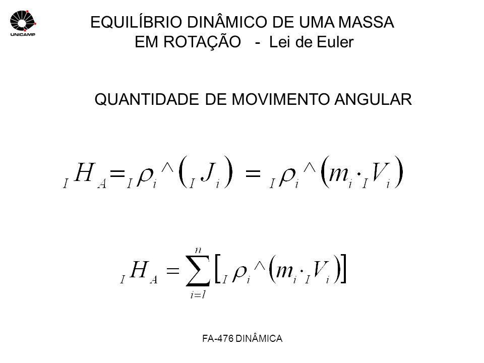 FA-476 DINÂMICA QUANTIDADE DE MOVIMENTO ANGULAR EQUILÍBRIO DINÂMICO DE UMA MASSA EM ROTAÇÃO - Lei de Euler