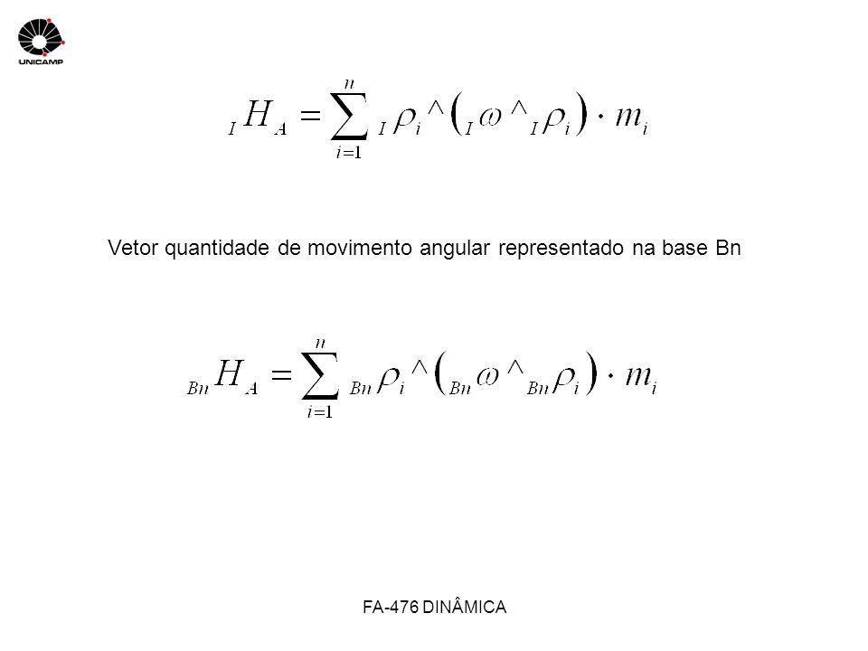 Vetor quantidade de movimento angular representado na base Bn