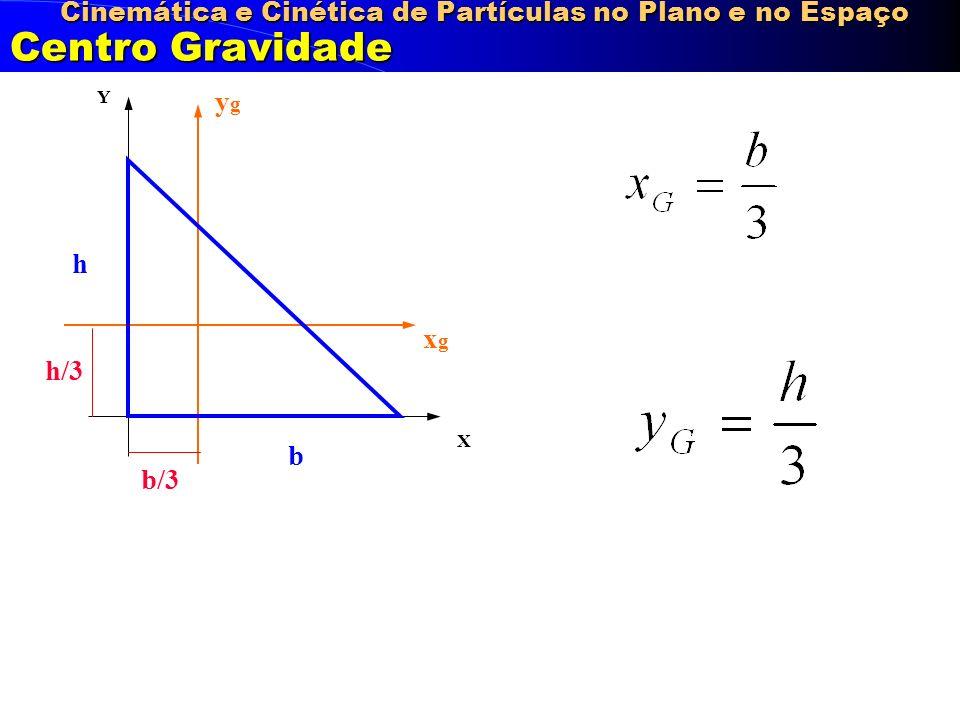 Cinemática e Cinética de Partículas no Plano e no Espaço Centro Gravidade X Y ygyg xgxg h/3 b/3 b h