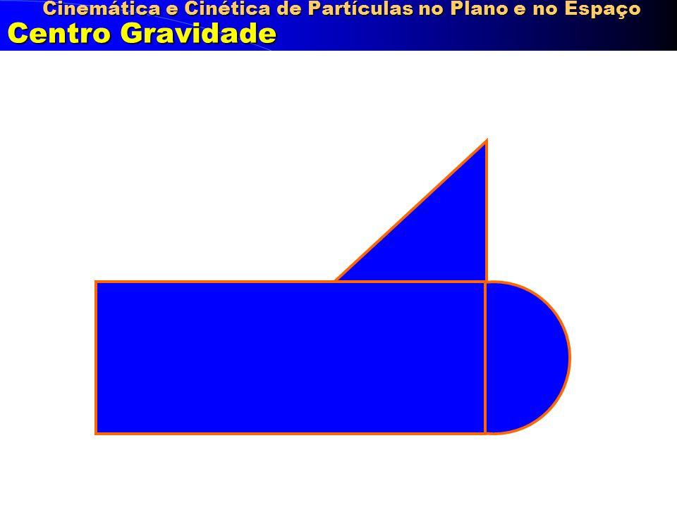 Cinemática e Cinética de Partículas no Plano e no Espaço Centro Gravidade