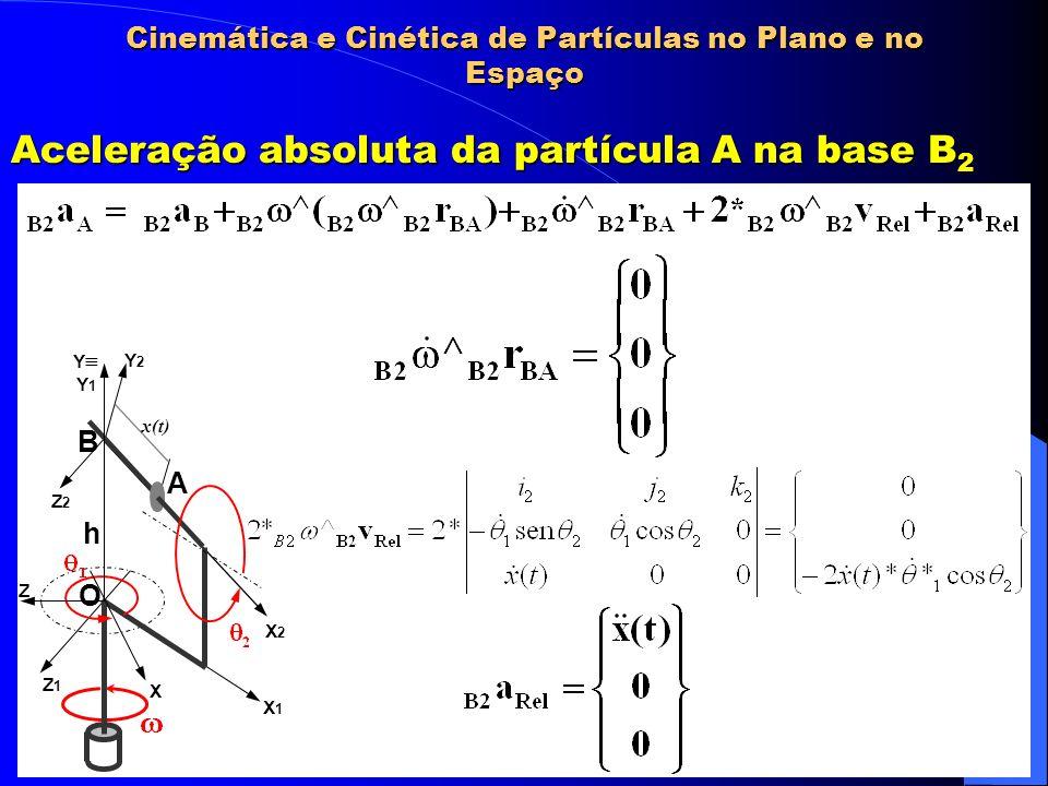 Cinemática e Cinética de Partículas no Plano e no Espaço Aceleração absoluta da partícula A na base B 2 h x(t) X1X1 Z1Z1 X2X2 Z2Z2 Y2Y2 O B A X Z Y Y