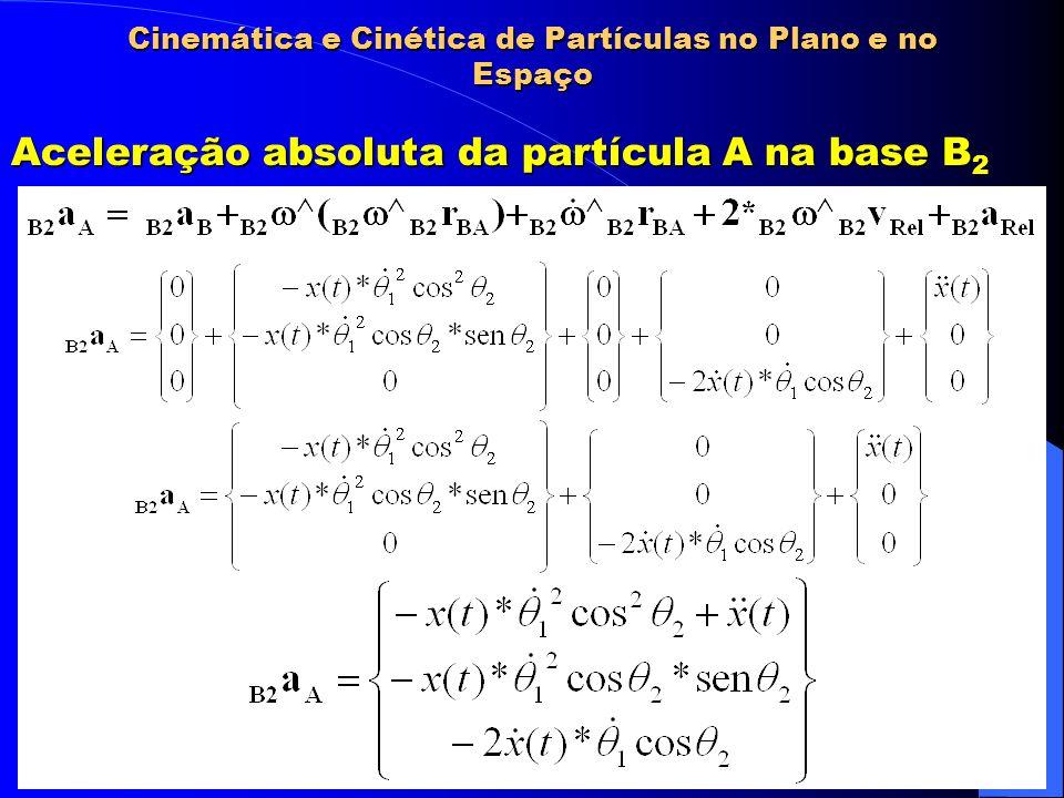 Cinemática e Cinética de Partículas no Plano e no Espaço Aceleração absoluta da partícula A na base B 2