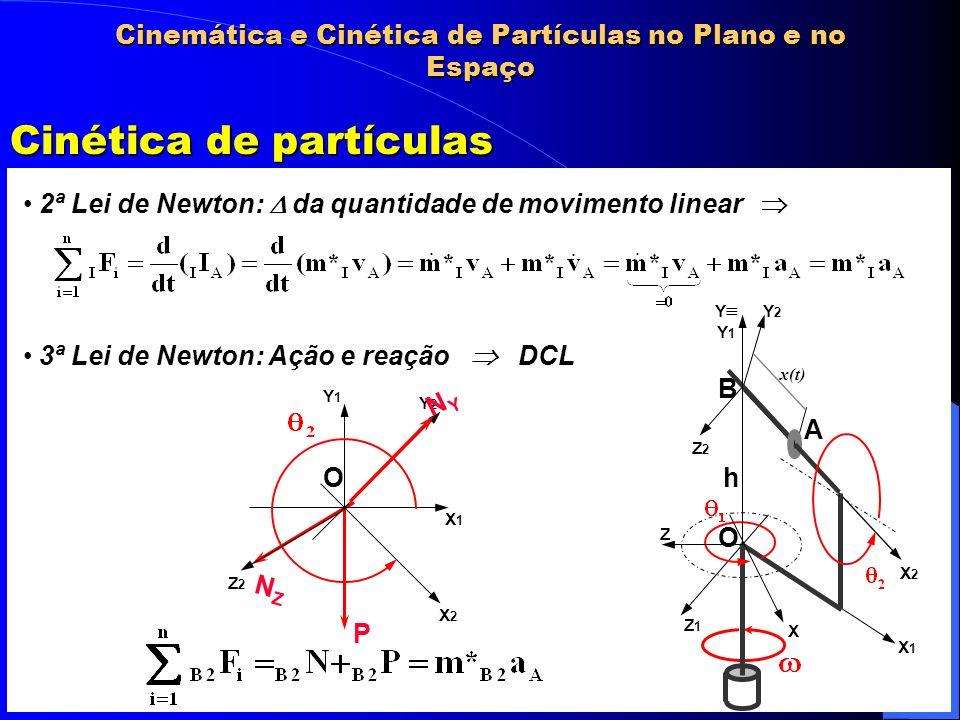 Cinemática e Cinética de Partículas no Plano e no Espaço Cinética de partículas 2ª Lei de Newton: da quantidade de movimento linear 3ª Lei de Newton: