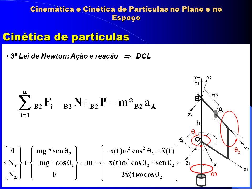 Cinemática e Cinética de Partículas no Plano e no Espaço Cinética de partículas 3ª Lei de Newton: Ação e reação DCL h x(t) X1X1 Z1Z1 X2X2 Z2Z2 Y2Y2 O