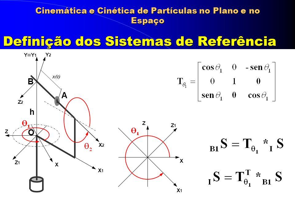 Cinemática e Cinética de Partículas no Plano e no Espaço Definição dos Sistemas de Referência x(t) X1X1 Z1Z1 X2X2 Z2Z2 Y2Y2 O B A h X Z Y Y 1 Z Z1Z1 X