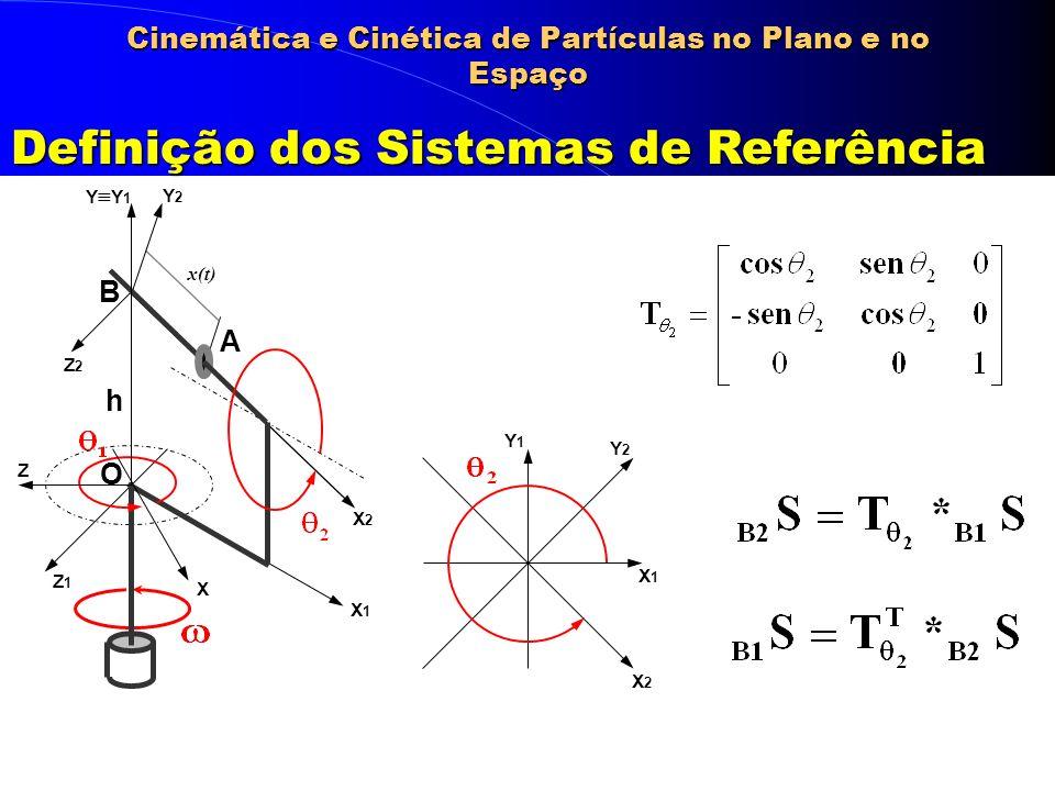 Cinemática e Cinética de Partículas no Plano e no Espaço h x(t) X1X1 Z1Z1 X2X2 Z2Z2 Y2Y2 O B A X Z Y Y 1 Y1Y1 Y2Y2 X1X1 X2X2 Definição dos Sistemas de