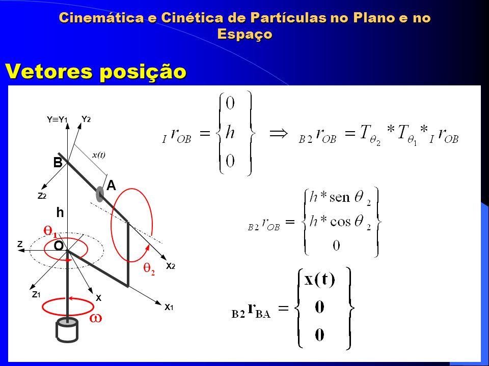 Cinemática e Cinética de Partículas no Plano e no Espaço Vetores posição h x(t) X1X1 Z1Z1 X2X2 Z2Z2 Y2Y2 O B A X Z Y Y 1