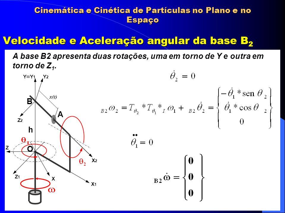 Cinemática e Cinética de Partículas no Plano e no Espaço Velocidade e Aceleração angular da base B 2 A base B2 apresenta duas rotações, uma em torno d