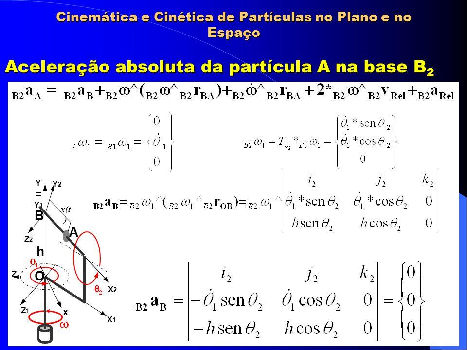 Cinemática e Cinética de Partículas no Plano e no Espaço Aceleração absoluta da partícula A na base B 2 h x(t ) X1X1 Z1Z1 X2X2 Z2Z2 Y2Y2 O B A X Z Y Y