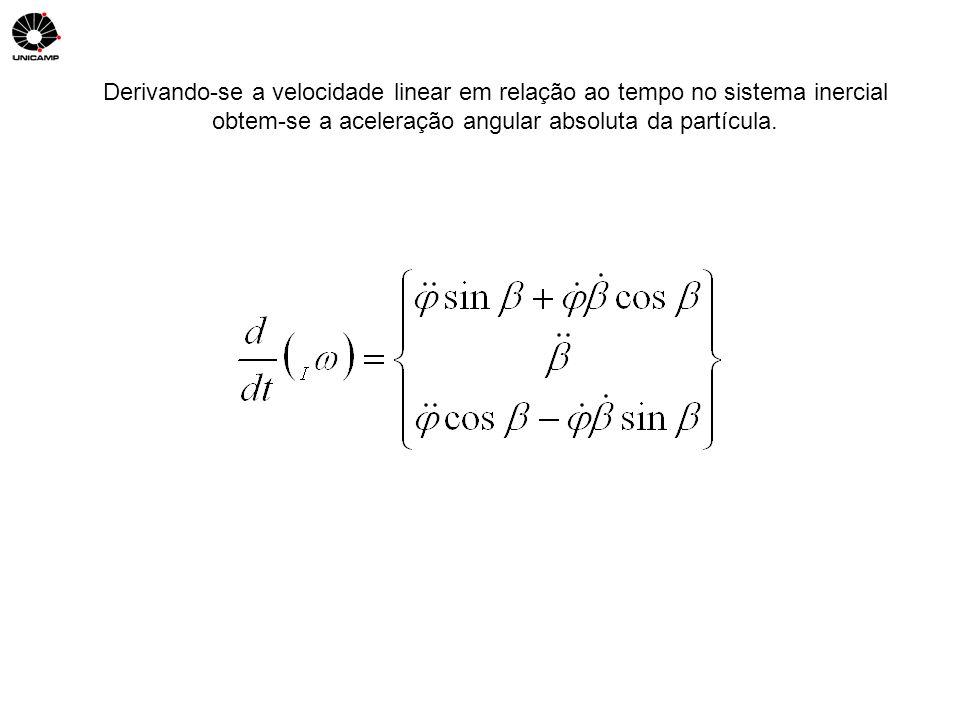 Derivando-se a velocidade linear em relação ao tempo no sistema inercial obtem-se a aceleração angular absoluta da partícula.