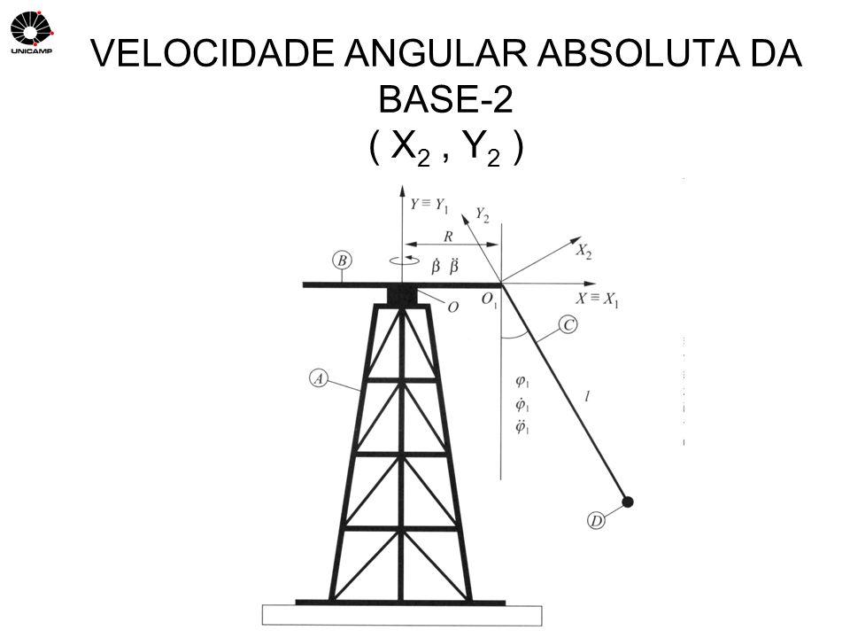 VELOCIDADE ANGULAR ABSOLUTA DA BASE-2 ( X 2, Y 2 )