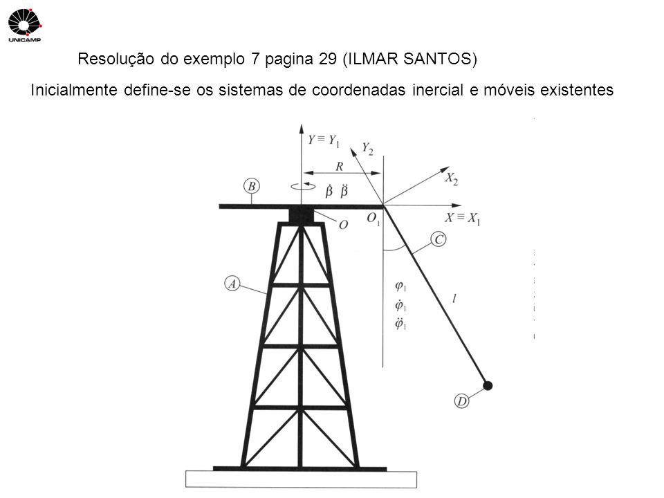 Resolução do exemplo 7 pagina 29 (ILMAR SANTOS) Inicialmente define-se os sistemas de coordenadas inercial e móveis existentes