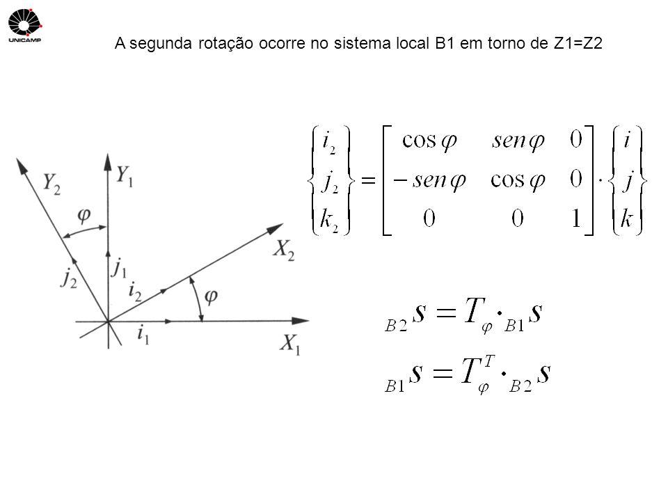 A velocidade angular absoluta do sistema B2 é composta por duas rotações consecutivas Para se obter a velocidade angular absoluta na base 2 é necessário somar essas Velocidades usando as transformação necessárias: