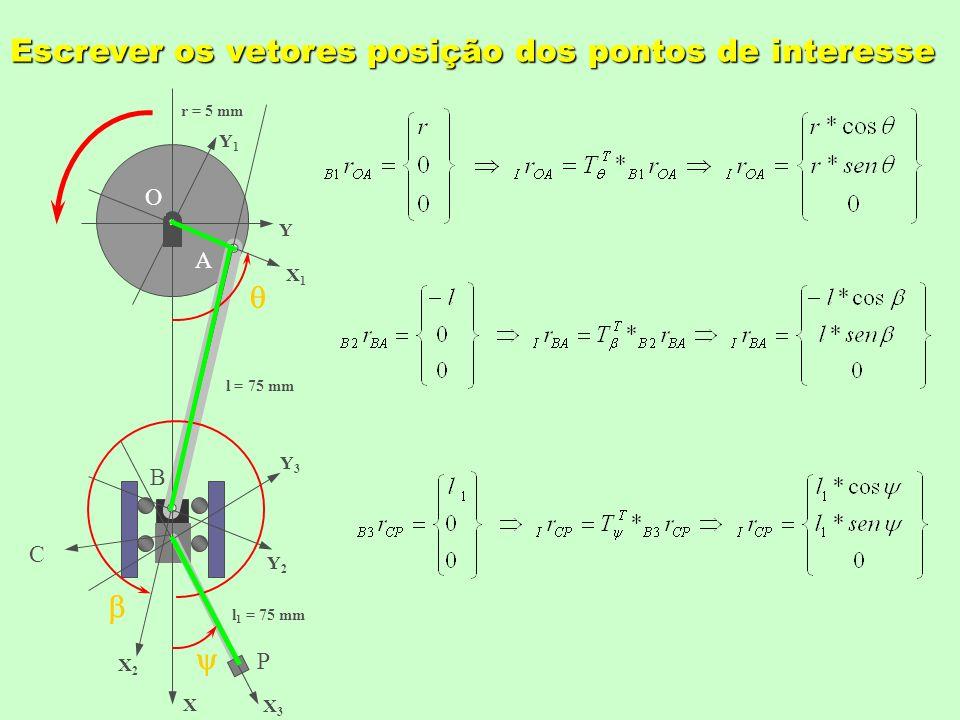 O X Y X1X1 Y1Y1 X2X2 Y2Y2 X3X3 Y3Y3 A B P l = 75 mm l 1 = 75 mm r = 5 mm Escrever os vetores posição dos pontos de interesse C