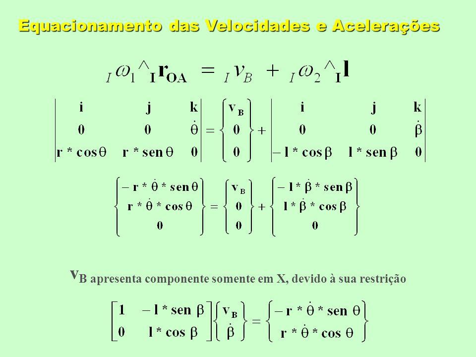 Equacionamento das Velocidades e Acelerações v B apresenta componente somente em X, devido à sua restrição