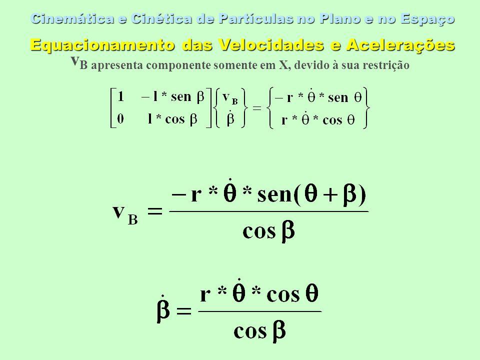 Cinemática e Cinética de Partículas no Plano e no Espaço Equacionamento das Velocidades e Acelerações v B apresenta componente somente em X, devido à sua restrição
