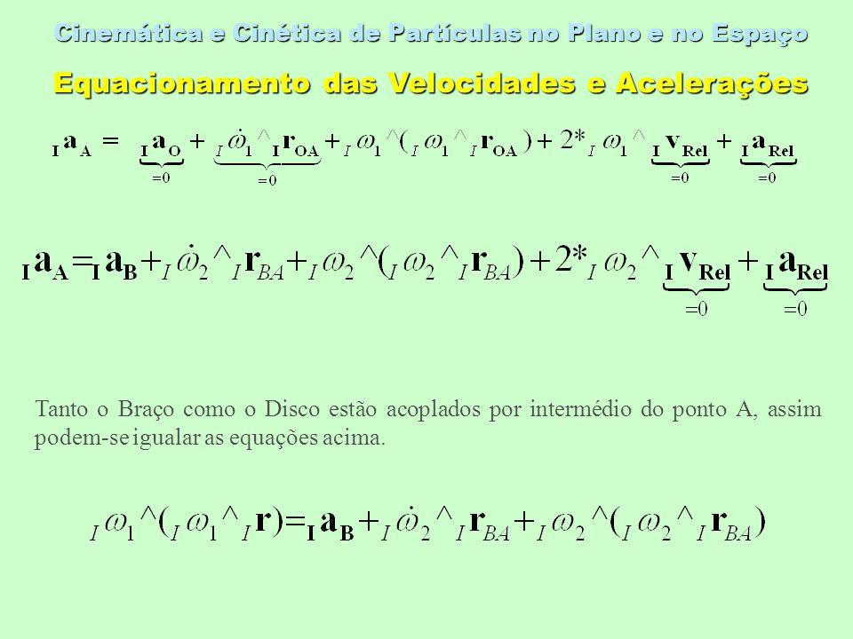 Cinemática e Cinética de Partículas no Plano e no Espaço Equacionamento das Velocidades e Acelerações Tanto o Braço como o Disco estão acoplados por intermédio do ponto A, assim podem-se igualar as equações acima.