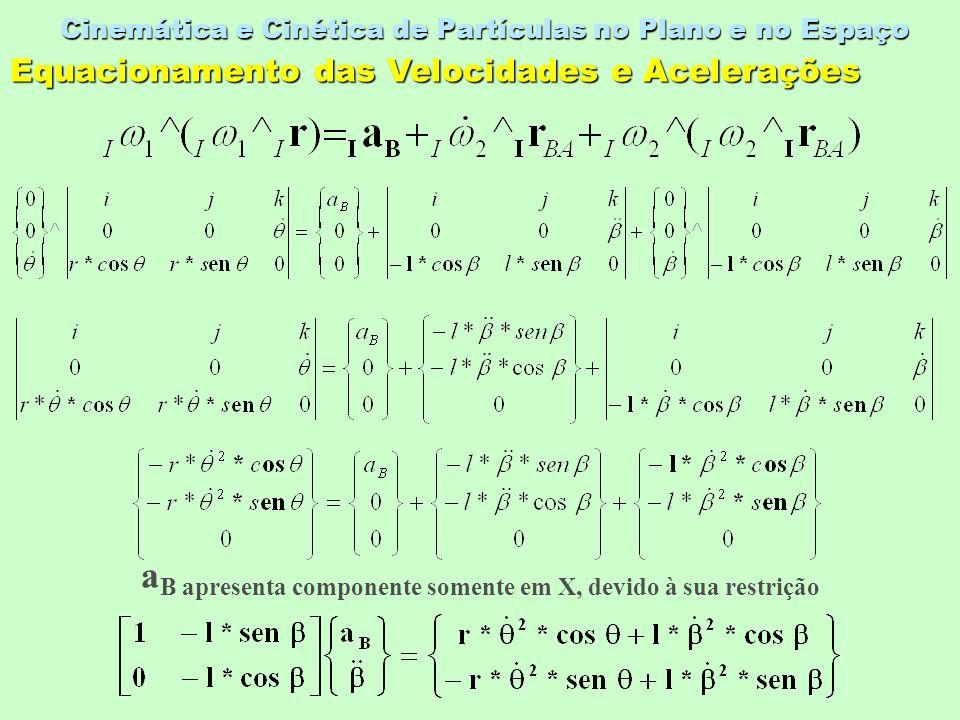 Cinemática e Cinética de Partículas no Plano e no Espaço Equacionamento das Velocidades e Acelerações a B apresenta componente somente em X, devido à sua restrição