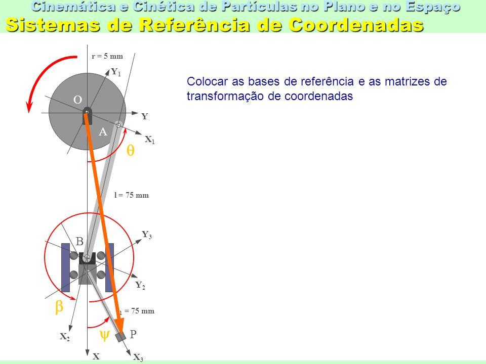 Cinemática e Cinética de Partículas no Plano e no Espaço Sistemas de Referência de Coordenadas O X Y X1X1 Y1Y1 X2X2 Y2Y2 X3X3 Y3Y3 A B P l = 75 mm l 1 = 75 mm r = 5 mm Colocar as bases de referência e as matrizes de transformação de coordenadas