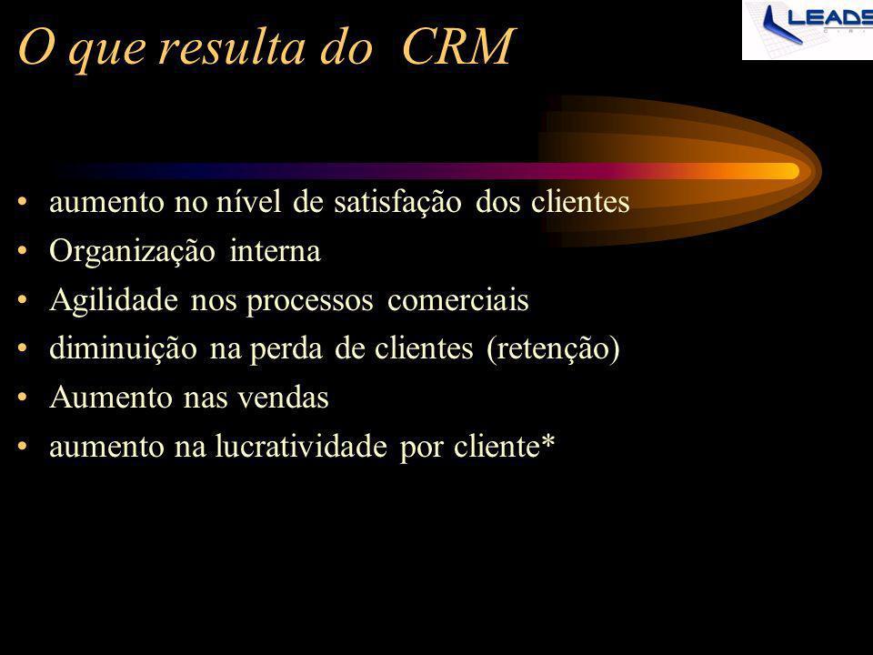 O que resulta do CRM aumento no nível de satisfação dos clientes Organização interna Agilidade nos processos comerciais diminuição na perda de cliente