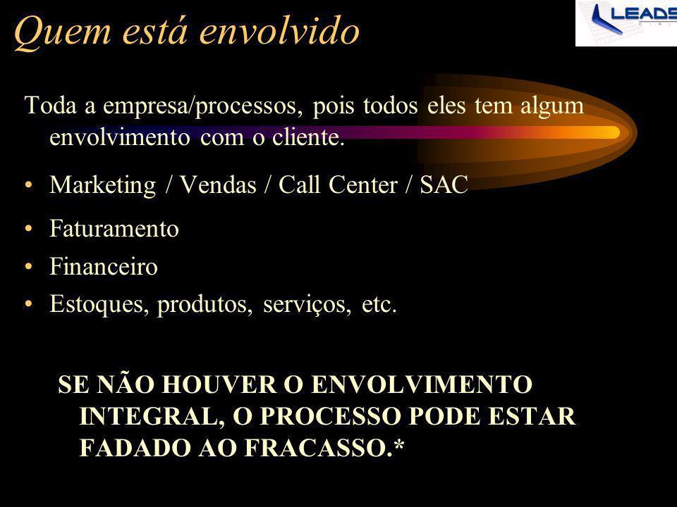 Quem está envolvido Toda a empresa/processos, pois todos eles tem algum envolvimento com o cliente. Marketing / Vendas / Call Center / SAC Faturamento