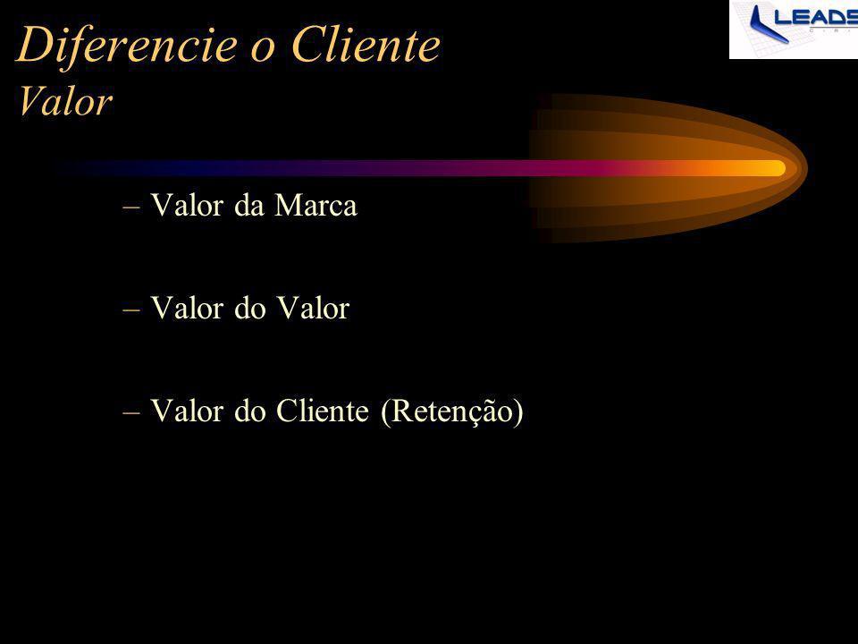 Diferencie o Cliente Valor –Valor da Marca –Valor do Valor –Valor do Cliente (Retenção)