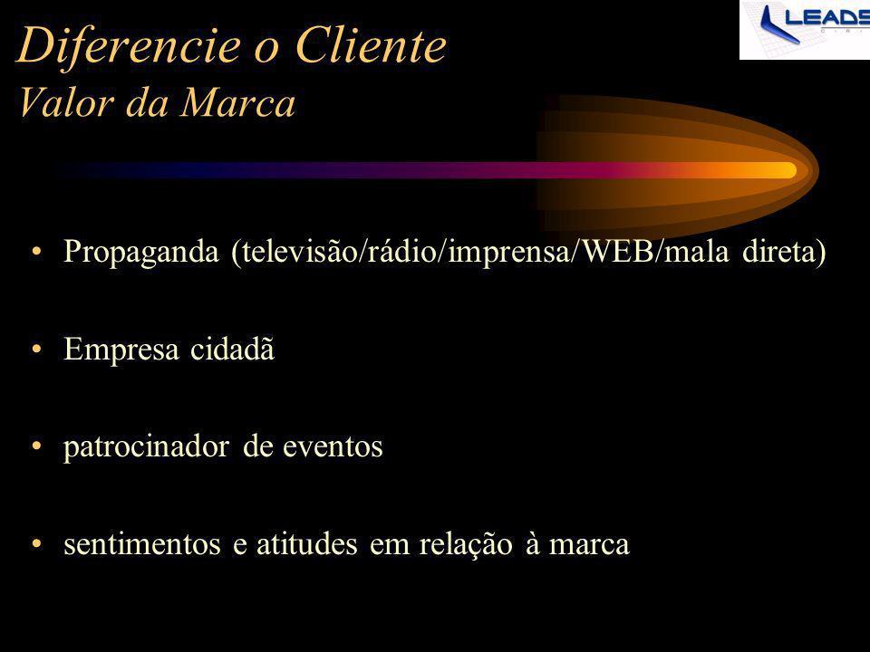 Diferencie o Cliente Valor da Marca Propaganda (televisão/rádio/imprensa/WEB/mala direta) Empresa cidadã patrocinador de eventos sentimentos e atitude