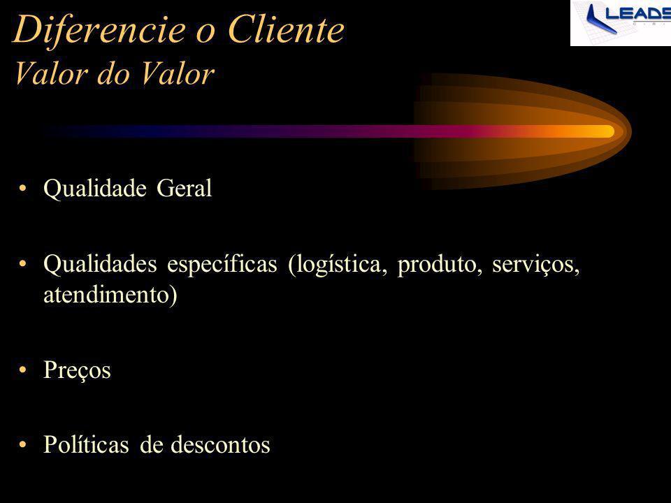 Diferencie o Cliente Valor do Valor Qualidade Geral Qualidades específicas (logística, produto, serviços, atendimento) Preços Políticas de descontos