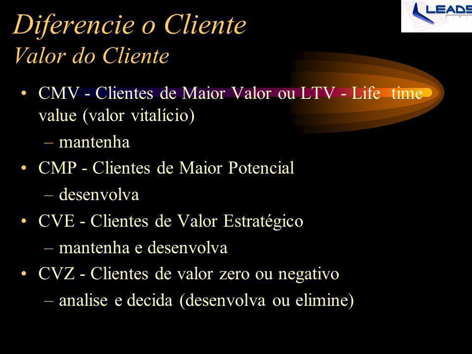 Diferencie o Cliente Valor do Cliente CMV - Clientes de Maior Valor ou LTV - Life time value (valor vitalício) –mantenha CMP - Clientes de Maior Poten