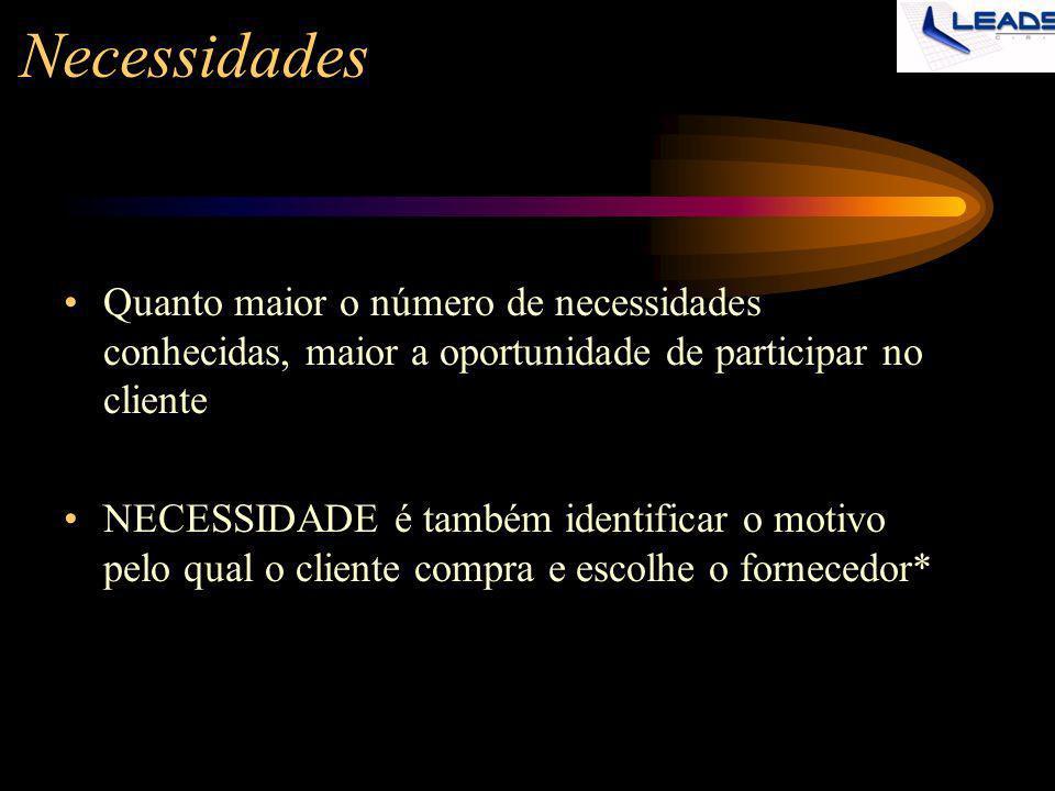Necessidades Quanto maior o número de necessidades conhecidas, maior a oportunidade de participar no cliente NECESSIDADE é também identificar o motivo