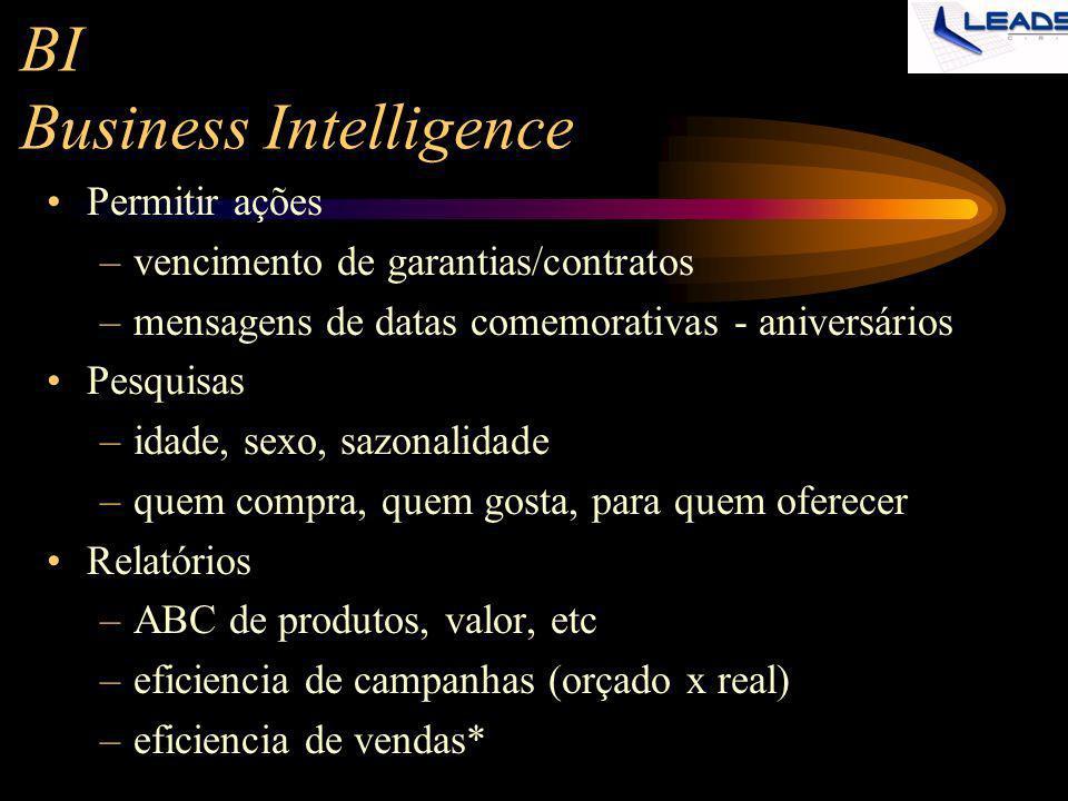 BI Business Intelligence Permitir ações –vencimento de garantias/contratos –mensagens de datas comemorativas - aniversários Pesquisas –idade, sexo, sa