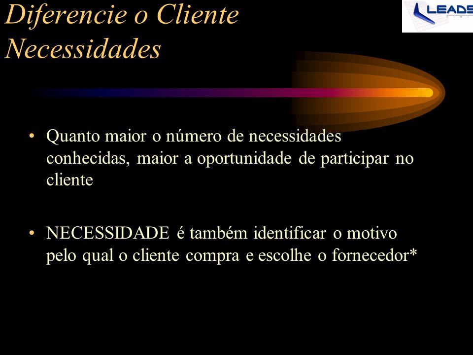 Diferencie o Cliente Necessidades Quanto maior o número de necessidades conhecidas, maior a oportunidade de participar no cliente NECESSIDADE é também