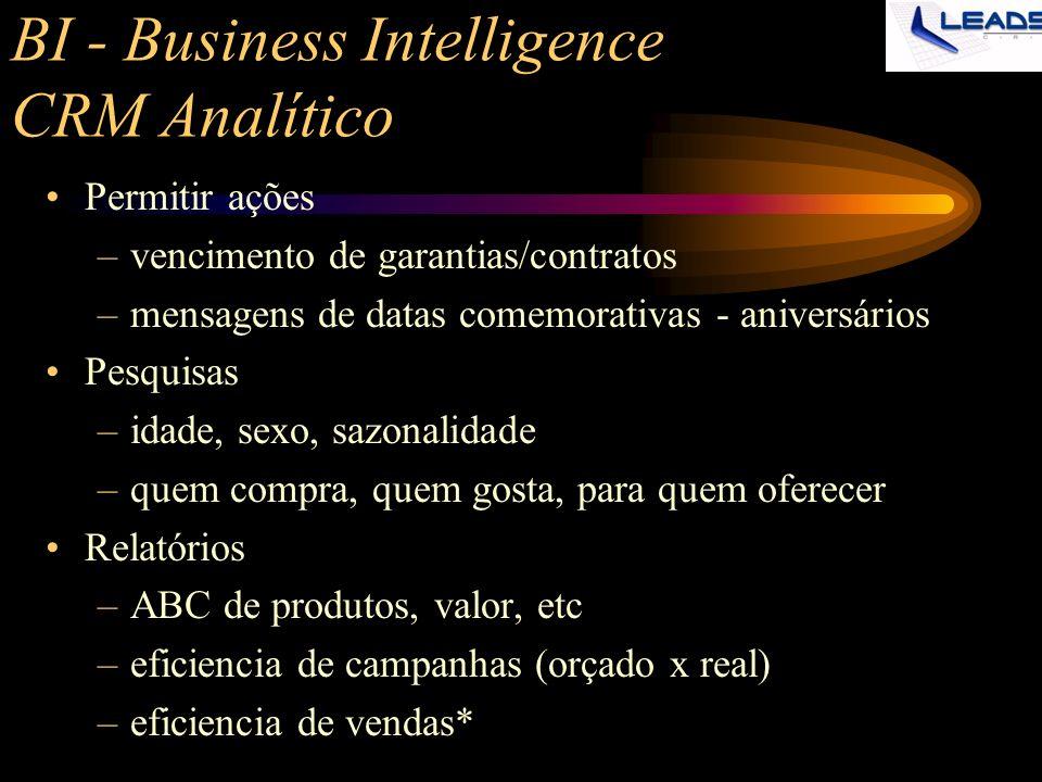 BI - Business Intelligence CRM Analítico Permitir ações –vencimento de garantias/contratos –mensagens de datas comemorativas - aniversários Pesquisas