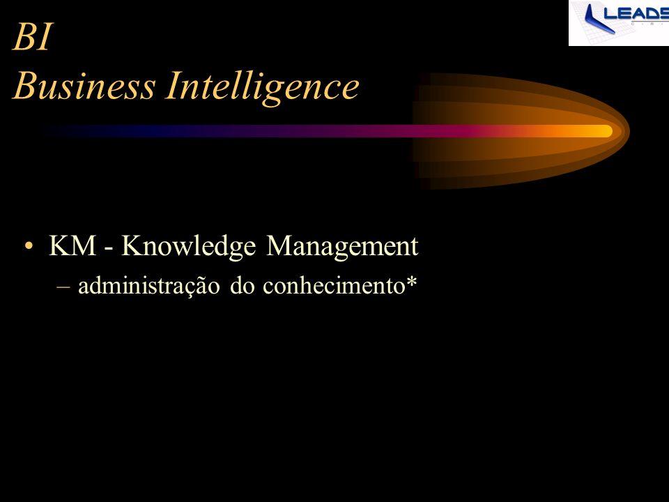 BI Business Intelligence KM - Knowledge Management –administração do conhecimento*