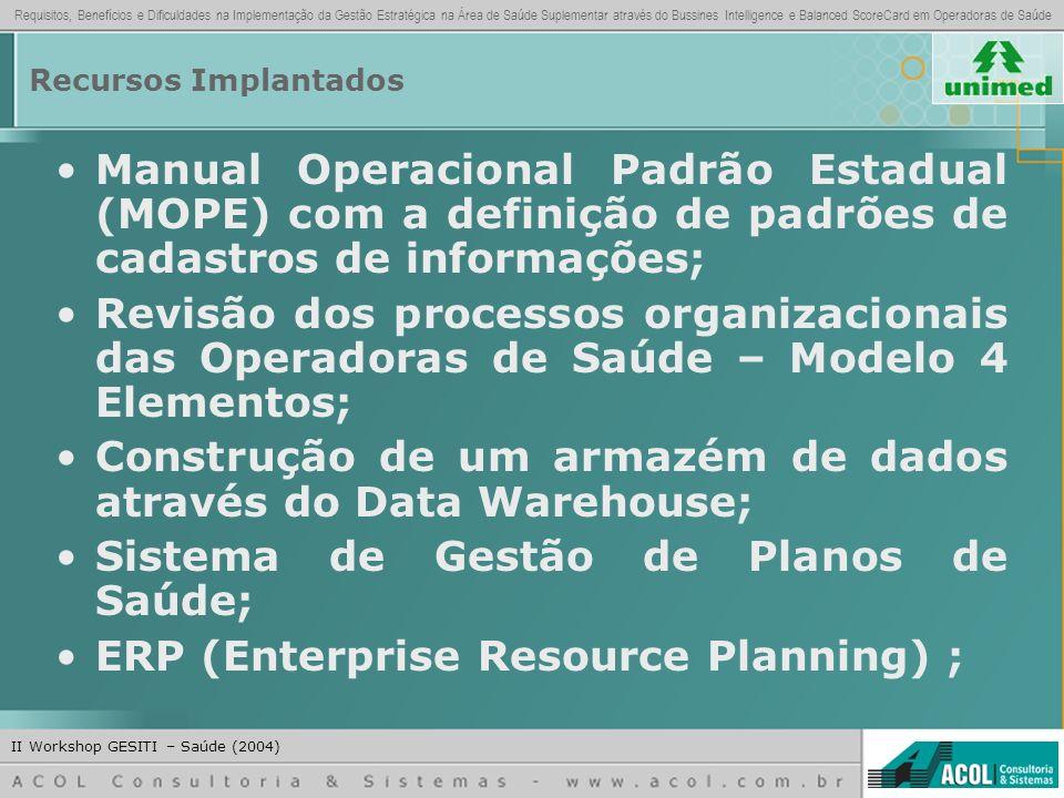 Requisitos, Benefícios e Dificuldades na Implementação da Gestão Estratégica na Área de Saúde Suplementar através do Bussines Intelligence e Balanced