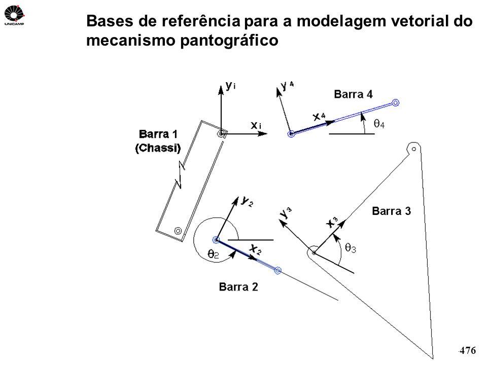 FA-476 Bases de referência para a modelagem vetorial do mecanismo pantográfico