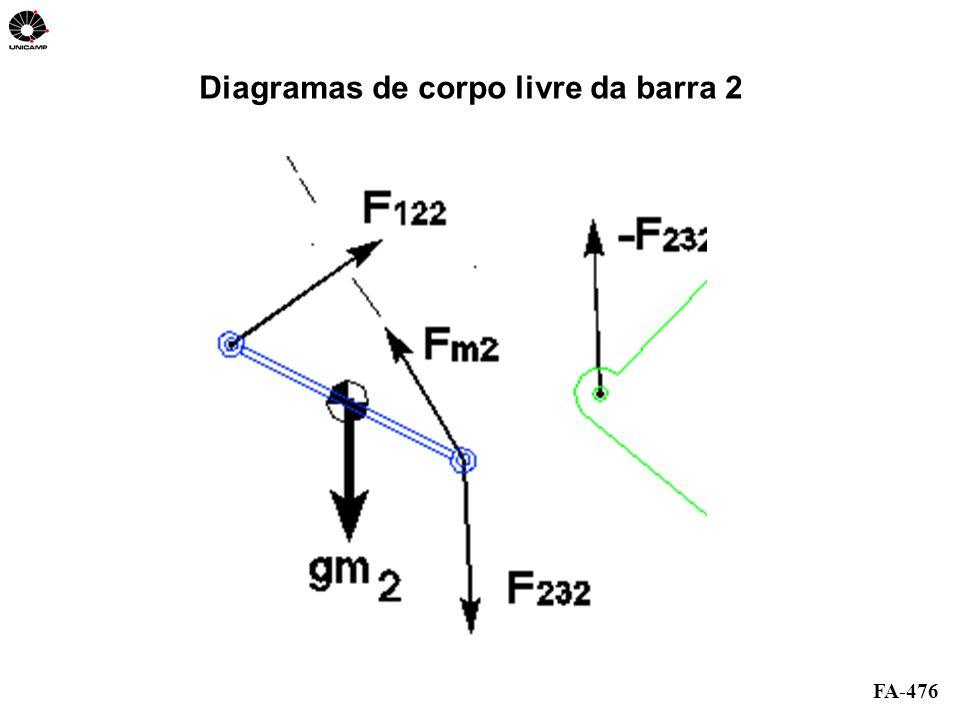 FA-476 Diagramas de corpo livre da barra 2