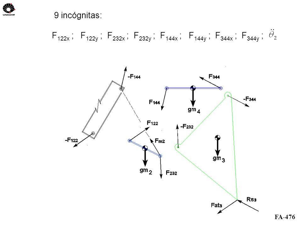 FA-476 9 incógnitas: F 122x ; F 122y ; F 232x ; F 232y ; F 144x ; F 144y ; F 344x ; F 344y ;
