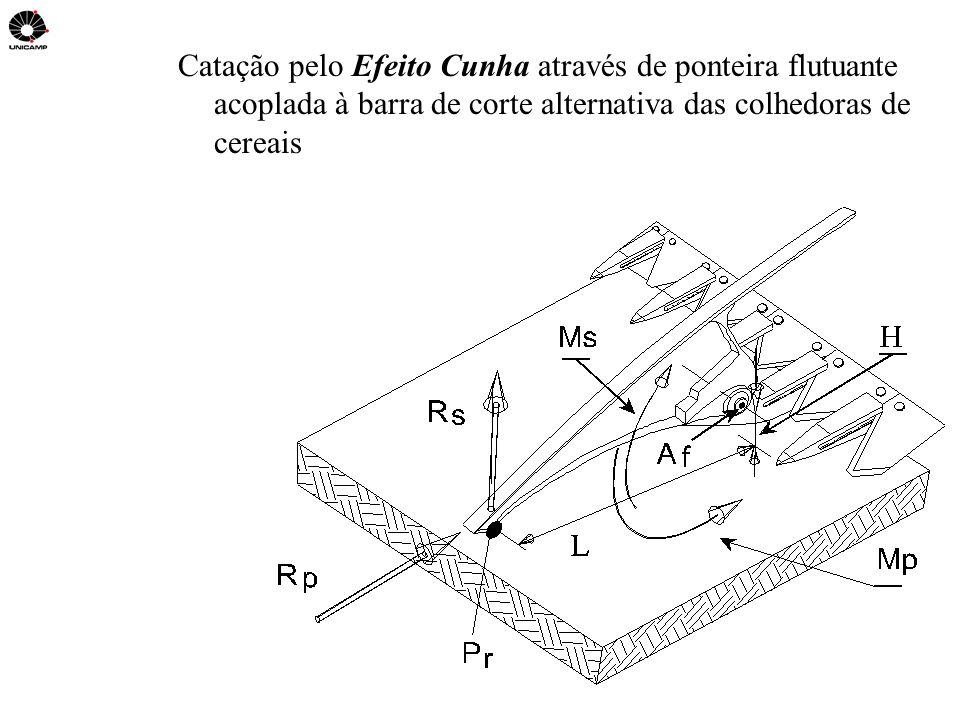 FA-476 Catação pelo Efeito Cunha através de ponteira flutuante acoplada à barra de corte alternativa das colhedoras de cereais