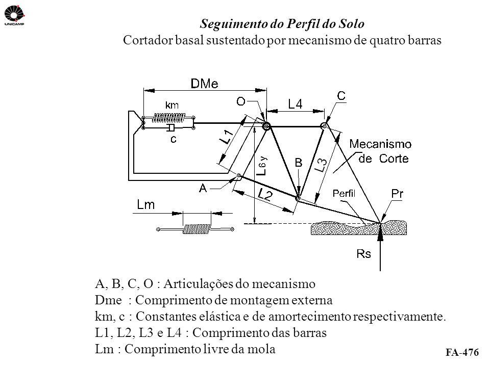 FA-476 A, B, C, O : Articulações do mecanismo Dme : Comprimento de montagem externa km, c : Constantes elástica e de amortecimento respectivamente. L1